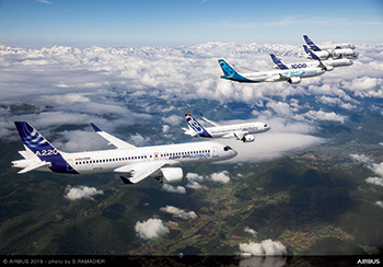 Airbus: tough competition
