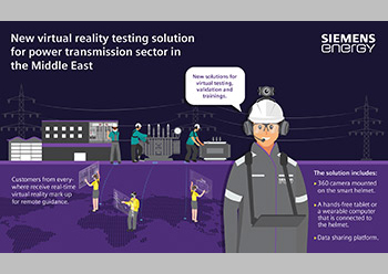 Siemens Energy's virtual reality solutions for the transmission sector